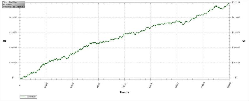 Один из графиков BLdSWtTRs