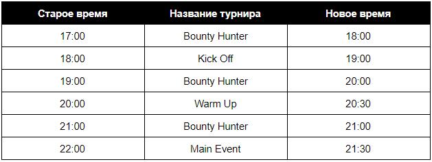 Для всех турниров указано московское время